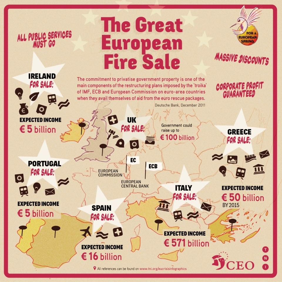 Great European Fire Sale.