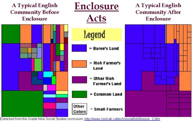 Enclosure_acts_diagram_small