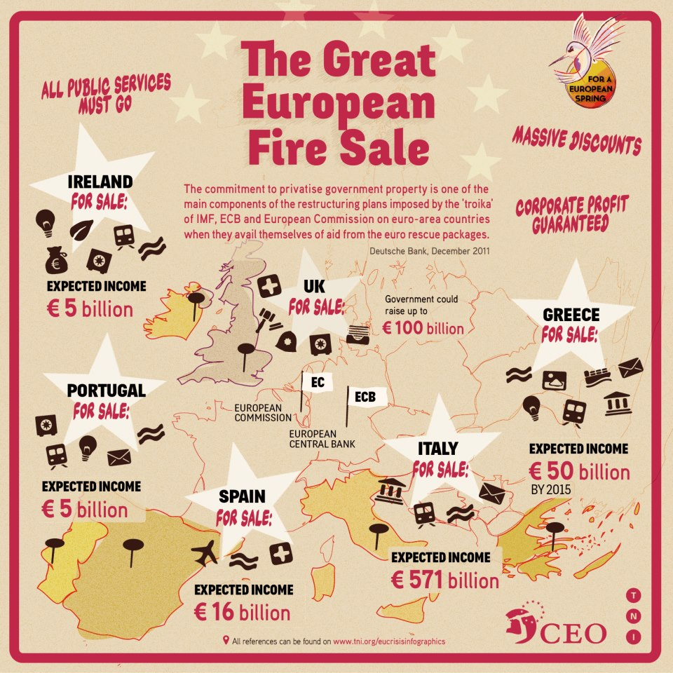 Great European Fire Sale.